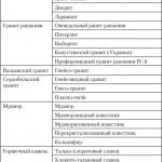 Таблица 1. Сопоставление терминов
