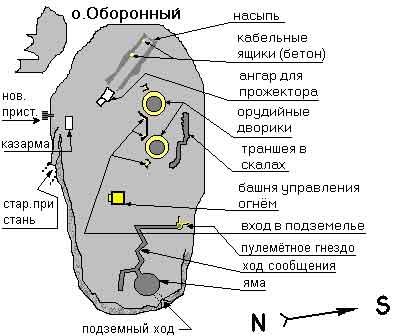 Схема укреплений Оборонного острова.. Составлена И. Виговским.
