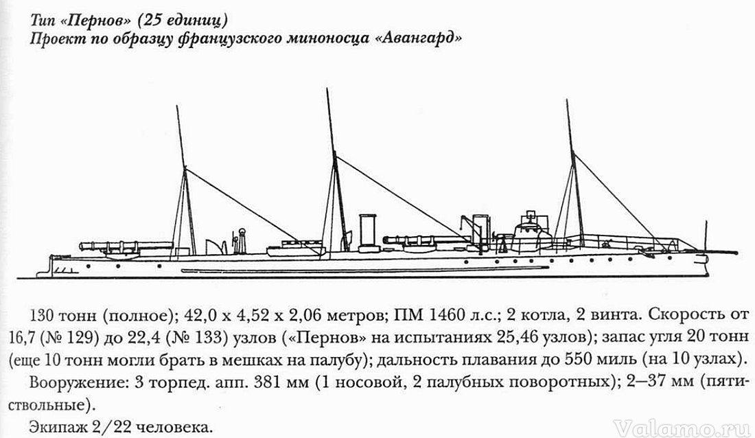 minonoscy v ladozhskom ozere. pernov 136 1